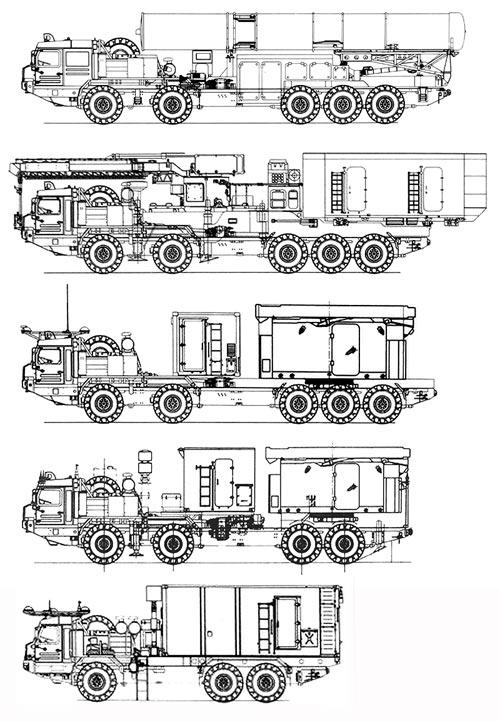 Những trang thiết bị của hệ thống S-500; Từ trên xuống dưới, xe phóng đạn  77P6, đài radar 96L6-1, đài radar 77T6, 76T6, xe điều hành và kiểm soát tác chiến 55K6MA hoặc  85ZH6-2. Bản vẽ giới thiệu trong triển lãm xe cơ giới và phòng không lục quân tại Bronnitsy. 10.06.2011.,
