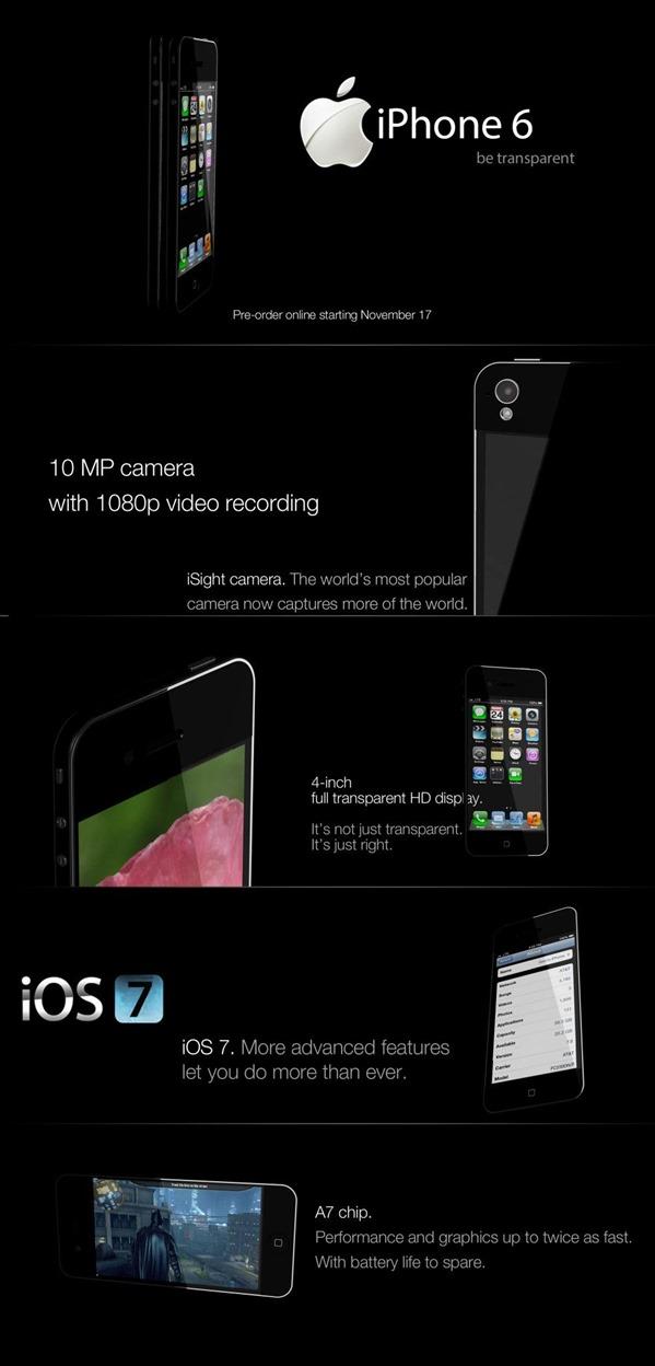 iPhone 6 với màn hình trong suốt và chip xử lý A7 3