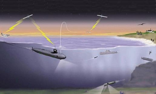Điều hành tác chiến tầu ngầm từ kỳ hạm - tầu sân bay