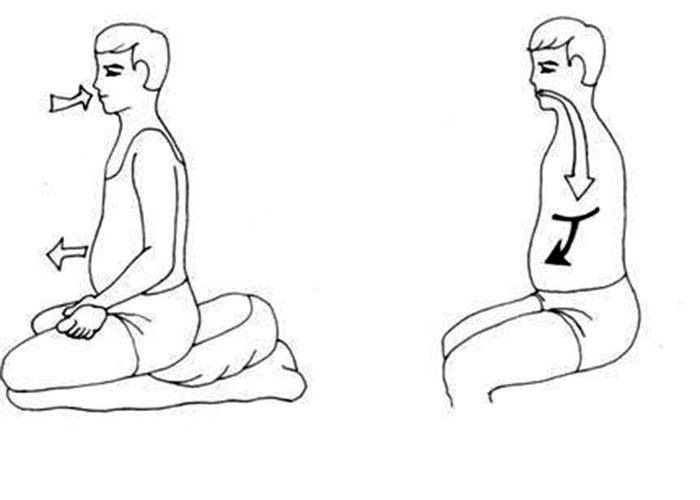Tập thở và bấm huyệt hội âm để kéo dài