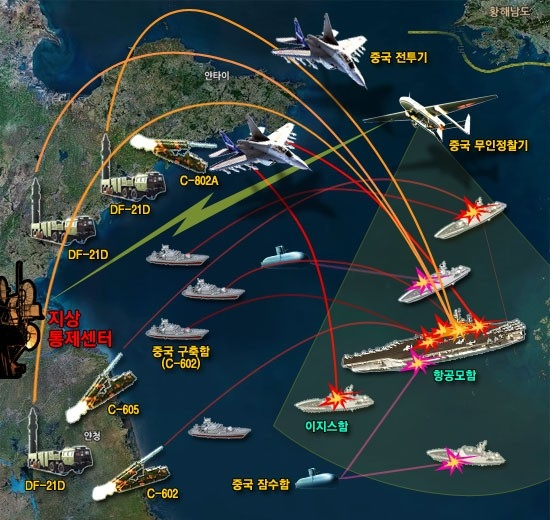 Trung Quốc đang cố gắng xây dựng chiến lược chống tiếp cận nhằm ngăn Mỹ tiến sát đại lục