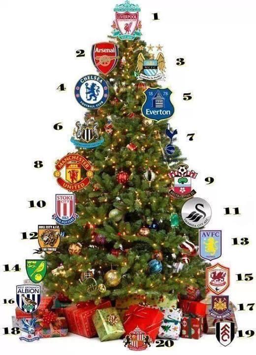 Cây thông Noel mang thương hiệu Premier League