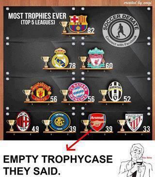 Thế mà bảo Arsenal không có danh hiệu?