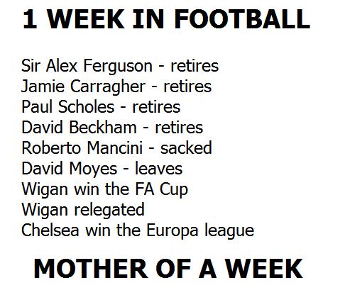 Một tuần điên rồ của bóng đá