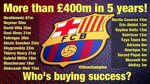 Vậy mà Barca nói không cần mua sao?!