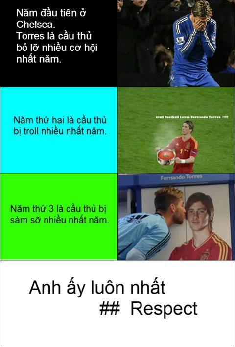 Chỉ có thể là Torres!
