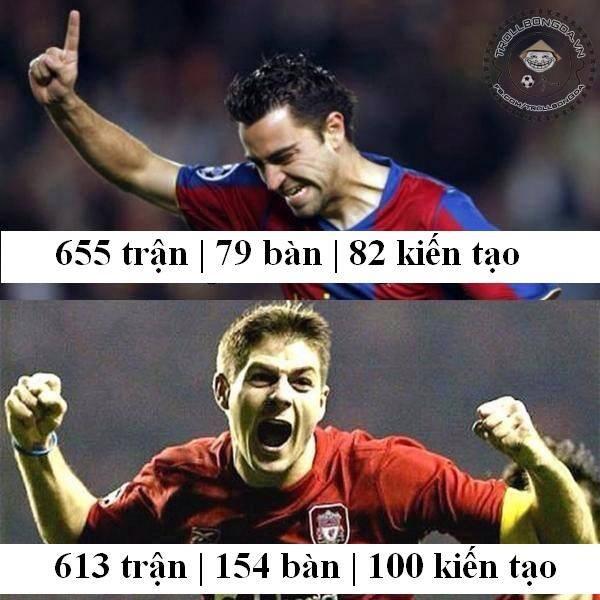 Mọi sự so sánh là khập khiễng nhưng vẫn tiếc cho Gerrard...