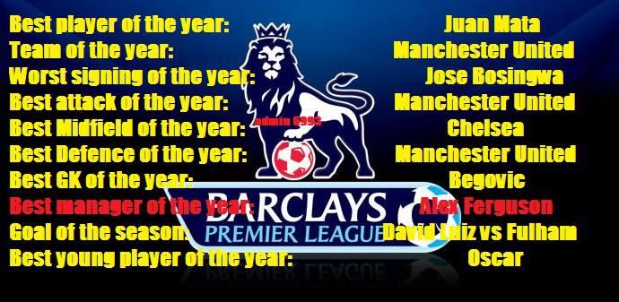 Tất tần tật danh hiệu Premier League mùa này