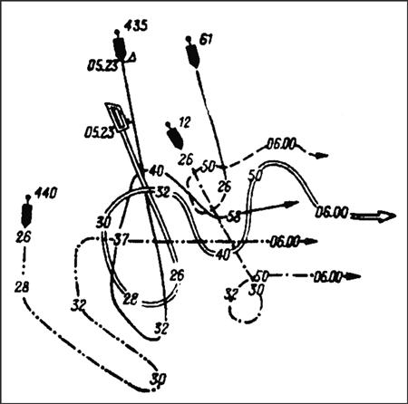 Phương án cơ động ngụy trang che mắt địch của tàu ngầm