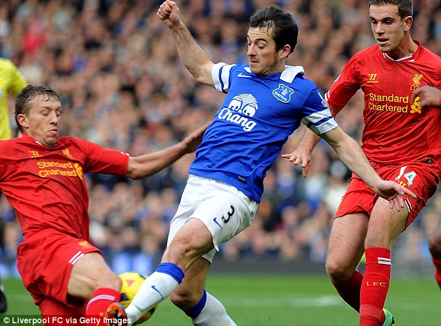 Leighton Baines (Everton) thi đấu đủ 12 trận và ghi được 2 bàn. Anh là hậu vệ có được nhiều pha cú sút phạt và đá biên nhiều nhất (87), tạo ra 15 cơ hội cho đồng đội.