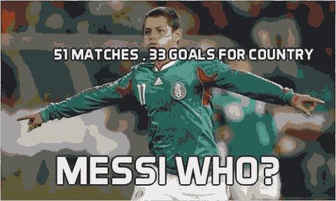 Messi có gì để sánh?