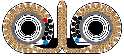 Cơ cấu nạp đạn của loại băng tiếp đạn 100 viên Drum