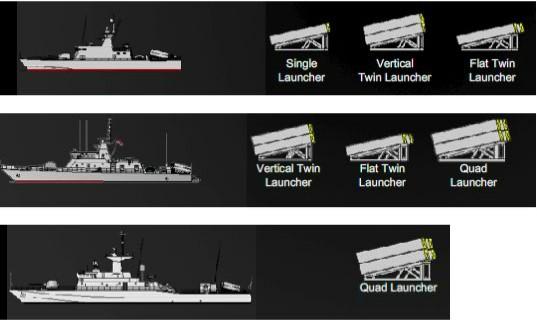 Các biến thể ống phóng cho các tàu khu trục và khinh hạm của Malaysia.