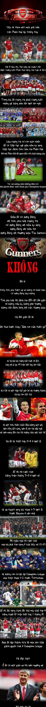 Dành cho fan Arsenal