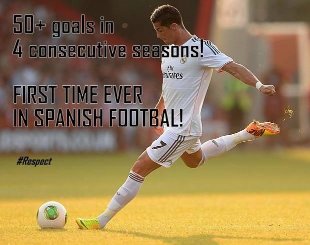 Mà chính xác là ghi nhiều hơn hoặc bằng 50 bàn/mùa 4 lần liên tiếp cơ!