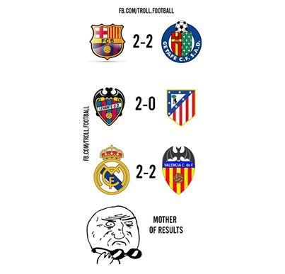 Vòng đấu quá lạ của La Liga