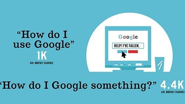 Những câu hỏi củ chuối nhất được gửi tới Google