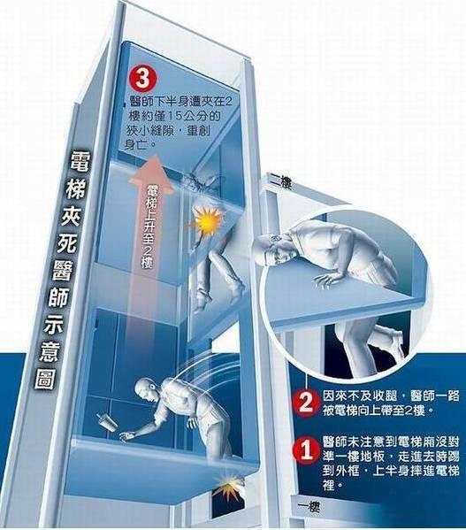 Người đàn ông mất mạng chỉ trong 10 giây vì thang máy gặp sự cố - Ảnh 2.