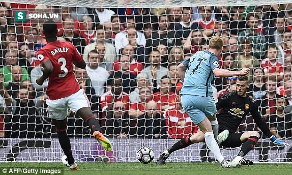 Mourinho sai lầm, Quỷ đỏ bất lực, Old Trafford thất thủ - Ảnh 2.