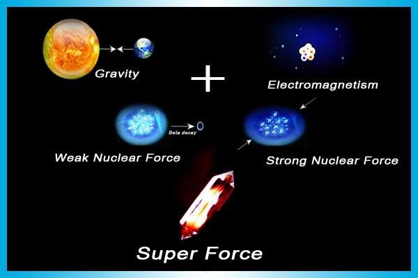 Phát hiện chấn động: Đã tìm ra lực thứ 5 cấu tạo nên vũ trụ - Ảnh 4.