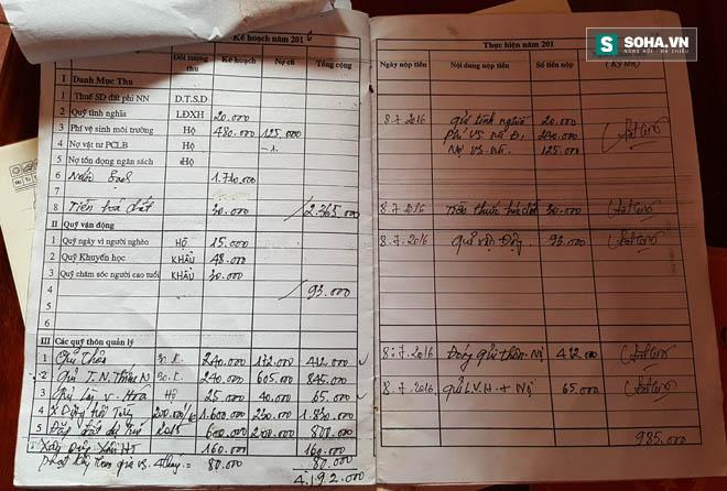 Kiệt sức đóng quỹ thôn, người dân thành con nợ ở Hải Lộc - Ảnh 5.