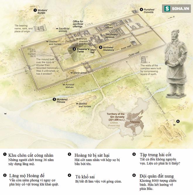 Bí ẩn đằng sau 8000 chiến binh đất nung của Tần Thủy Hoàng - Ảnh 3.
