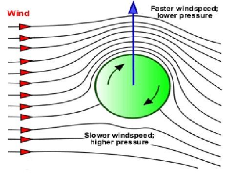 Bật mí công nghệ của Nhật bản nhằm thu năng lượng từ bão - Ảnh 4.