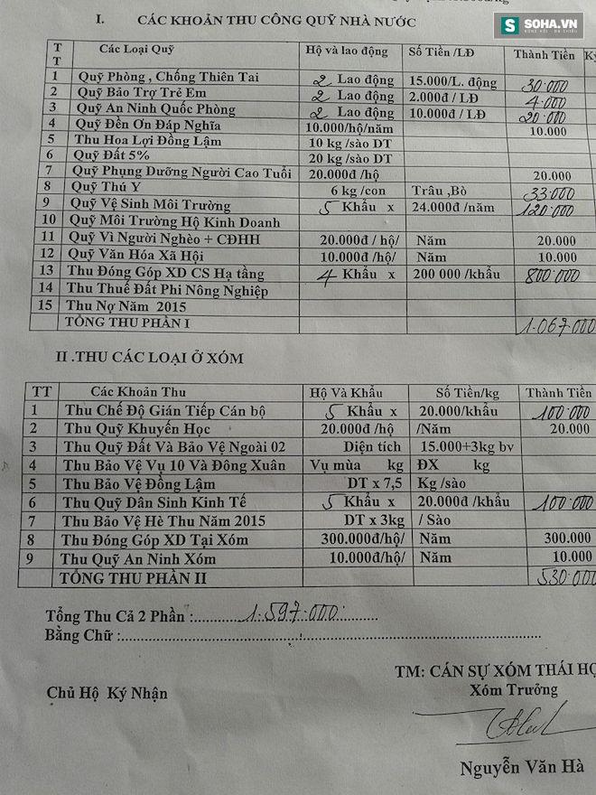 Vụ còng lưng gánh quỹ ở Nghệ An: Bí thư Tỉnh ủy lên tiếng - Ảnh 1.