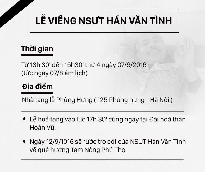 Thông tin chính thức về lễ viếng và đưa tang NSƯT Hán Văn Tình - Ảnh 1.