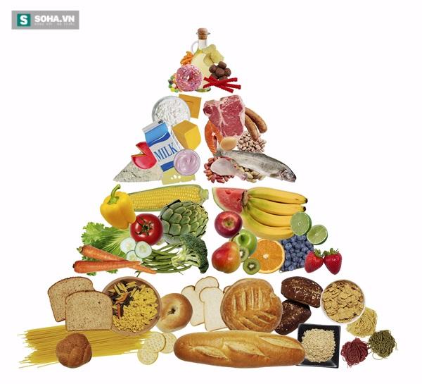 3 bí quyết thương lấy đường ruột để sống khỏe mạnh không bệnh tật - Ảnh 1.