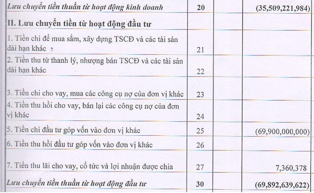 Công ty của chuyên gia kinh tế Lê Xuân Nghĩa: Thiếu tiền kinh doanh nhưng chăm chỉ đầu tư góp vốn - Ảnh 2.