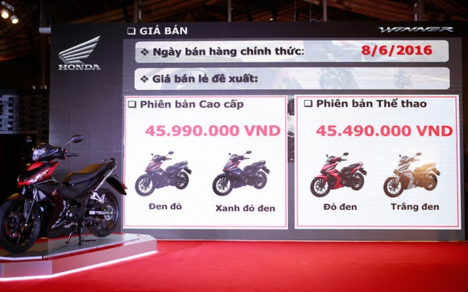 Honda ra mắt dòng xe tay côn Winner 150 với giá từ 45 triệu đồng - Ảnh 1.