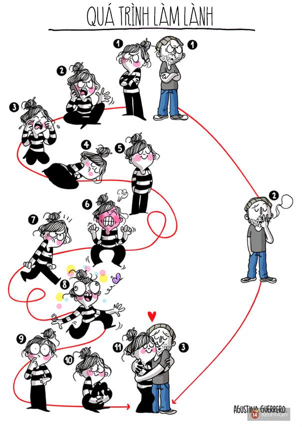 Bộ tranh: Cuộc sống phức tạp không thể hiểu nổi của đám con gái - Ảnh 5.