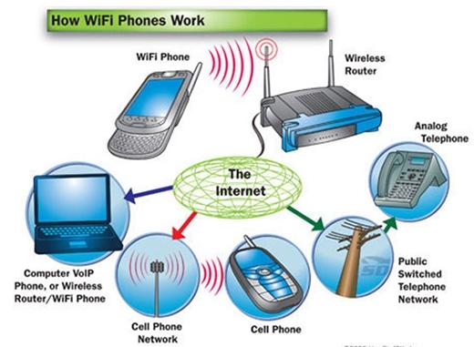 Những mẹo hiệu quả nhất giúp tốc độ Wi-Fi nhà bạn chạy vù vù - Ảnh 1.