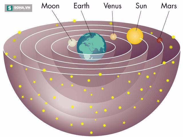 Bạn nghĩ Mặt Trời đứng yên còn Trái Đất quay quanh nó? Sai bét! - Ảnh 1.