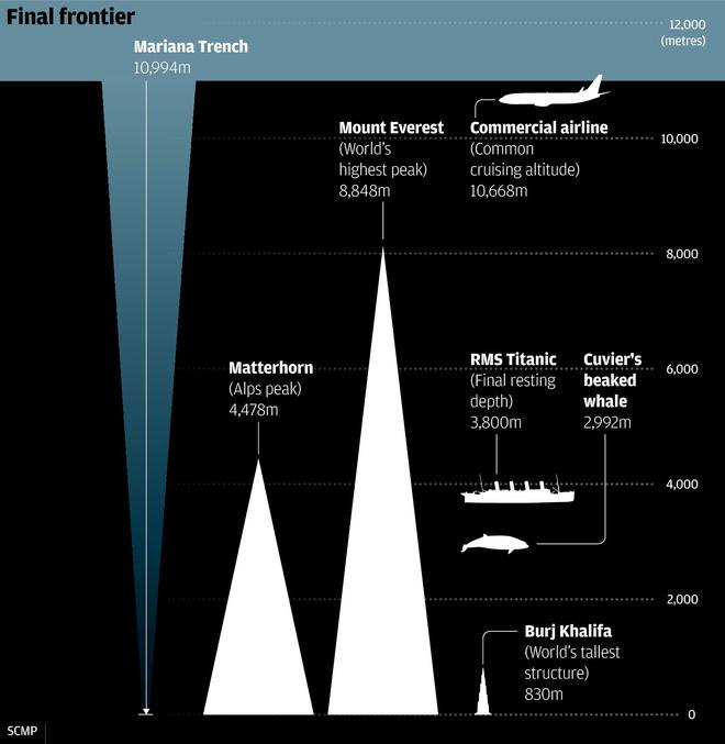 Phát hiện chấn động: Tìm thấy 4 kim tự tháp khổng lồ dưới đáy biển tam giác quỷ Bermuda - Ảnh 9.