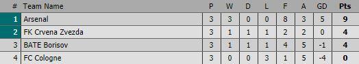 Chân gỗ lập siêu phẩm, Arsenal chễm chệ trên ngôi đầu bảng - Ảnh 3.
