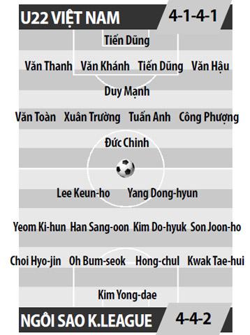 U22 Việt Nam vs Các ngôi sao K-League: Mong khách làm… mất mặt chủ! - Ảnh 3.