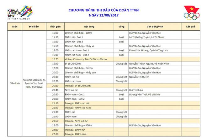 Chốt BXH SEA Games 29 ngày 22/8: Thái Lan vẫn bị Việt Nam bỏ xa - Ảnh 10.