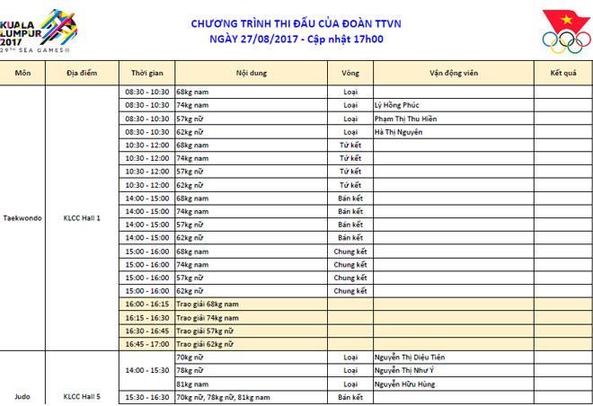 Lịch thi đấu SEA Games ngày 27/8: Việt Nam kiếm tìm mỏ vàng mới - Ảnh 1.