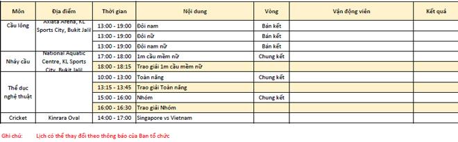 Lịch thi đấu SEA Games ngày 27/8: Việt Nam kiếm tìm mỏ vàng mới - Ảnh 3.