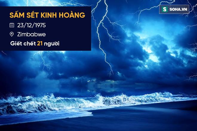 WMO lần đầu tiên công bố hồ sơ: Thảm họa tự nhiên giết nhiều người nhất trong lịch sử - Ảnh 5.
