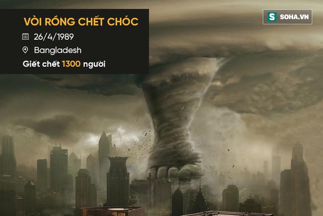 WMO lần đầu tiên công bố hồ sơ: Thảm họa tự nhiên giết nhiều người nhất trong lịch sử - Ảnh 9.
