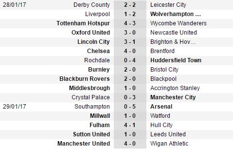 Kẻ bị bỏ rơi lập công, Man United tạo mưa bàn thắng ở Old Trafford - Ảnh 9.