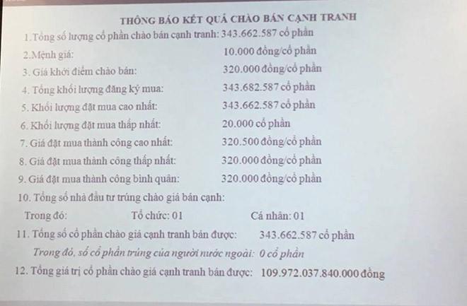 Tỷ phú Thái chính thức thành cổ đông số 1 Sabeco, chi 110.000 tỷ đồng để sở hữu hơn 53% - Ảnh 1.