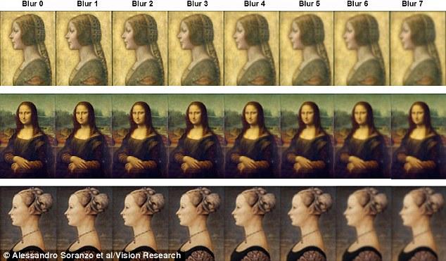 Tuyệt phẩm Mona Lisa của Da Vinci: Đã giải mã được một trong những bí ẩn hàng trăm năm - Ảnh 4.
