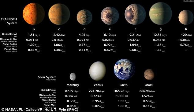 Phát hiện bằng chứng có thể làm tiêu tan hy vọng sống tại Hệ Mặt trời 2.0 - Ảnh 2.