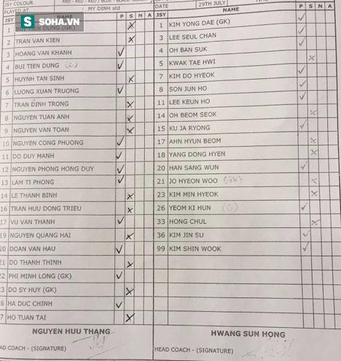 Hoan hô U22 Việt Nam đá quá hay, tiếc thay một đội sao K-League! - Ảnh 6.