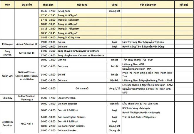 Tổng kết BXH SEA Games 29 ngày 23/8: Singapore rất cố gắng nhưng vẫn sau Việt Nam - Ảnh 14.