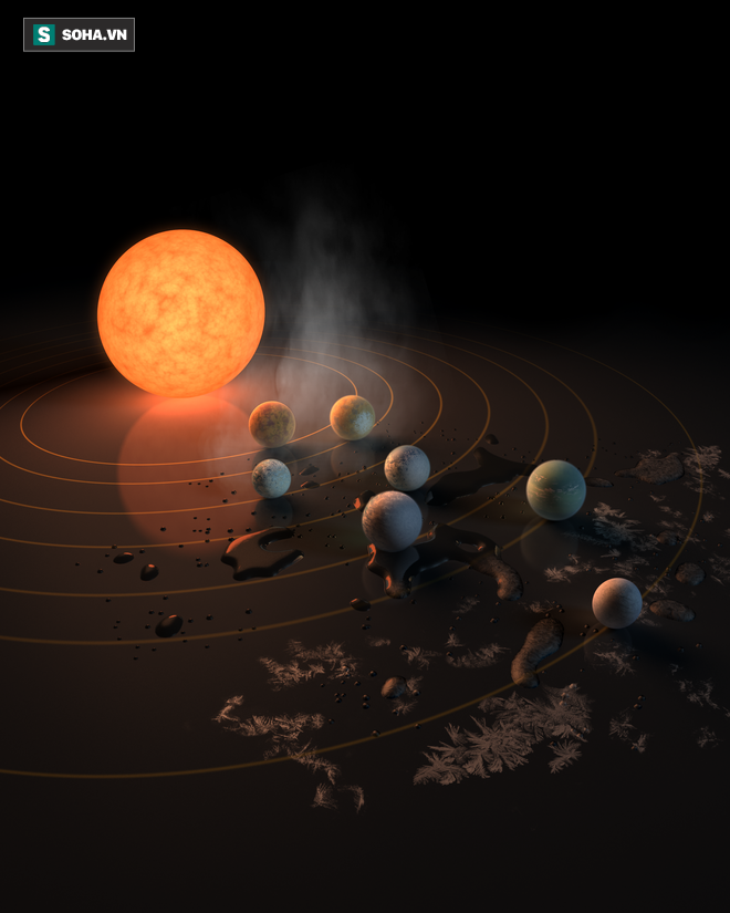 NASA công bố phát hiện vĩ đại: Tìm thấy Hệ Mặt trời 2.0 có khả năng chứa sự sống - Ảnh 2.
